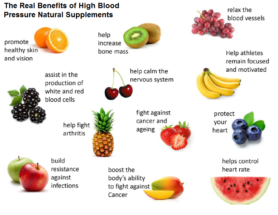 The Real Benefits of High Blood Pressure Natural Supplements